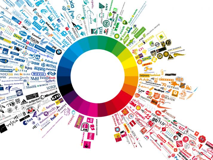 La Psicologia Dei Colori Nel Marketing E Negli Acquisti