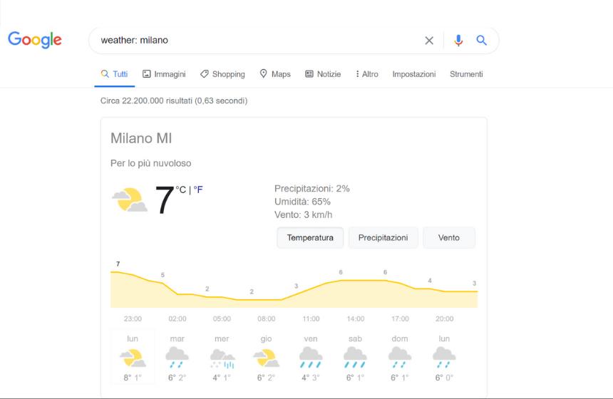 weather google dorks