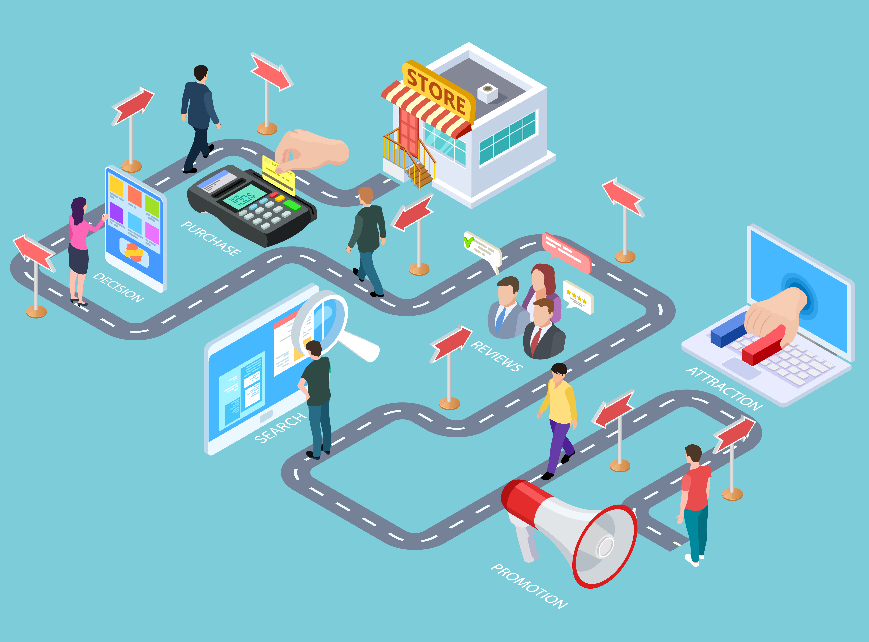 Customer Journey: cos'è e quali sono le fasi